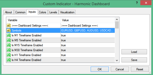 Harmonic Pattern Scanner MT4 Settings